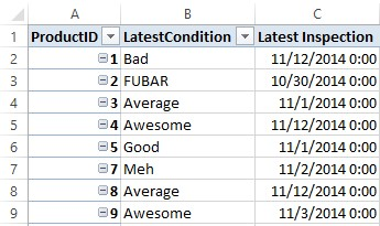 Row Context, Nested Functions, and EARLIER() in PowerPivot and DAX