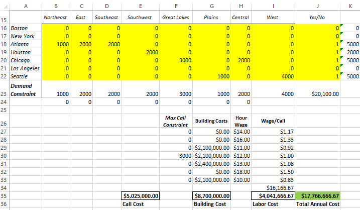 Solving Complex, Large-Scale Business Problems With Excel Solver