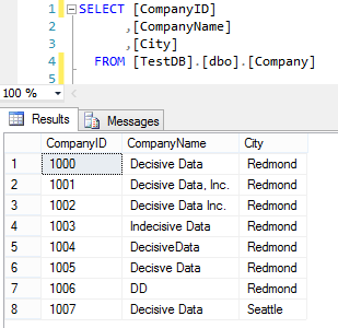 Cleaning Messy Data in SQL, Part 1: Fuzzy Matching Names