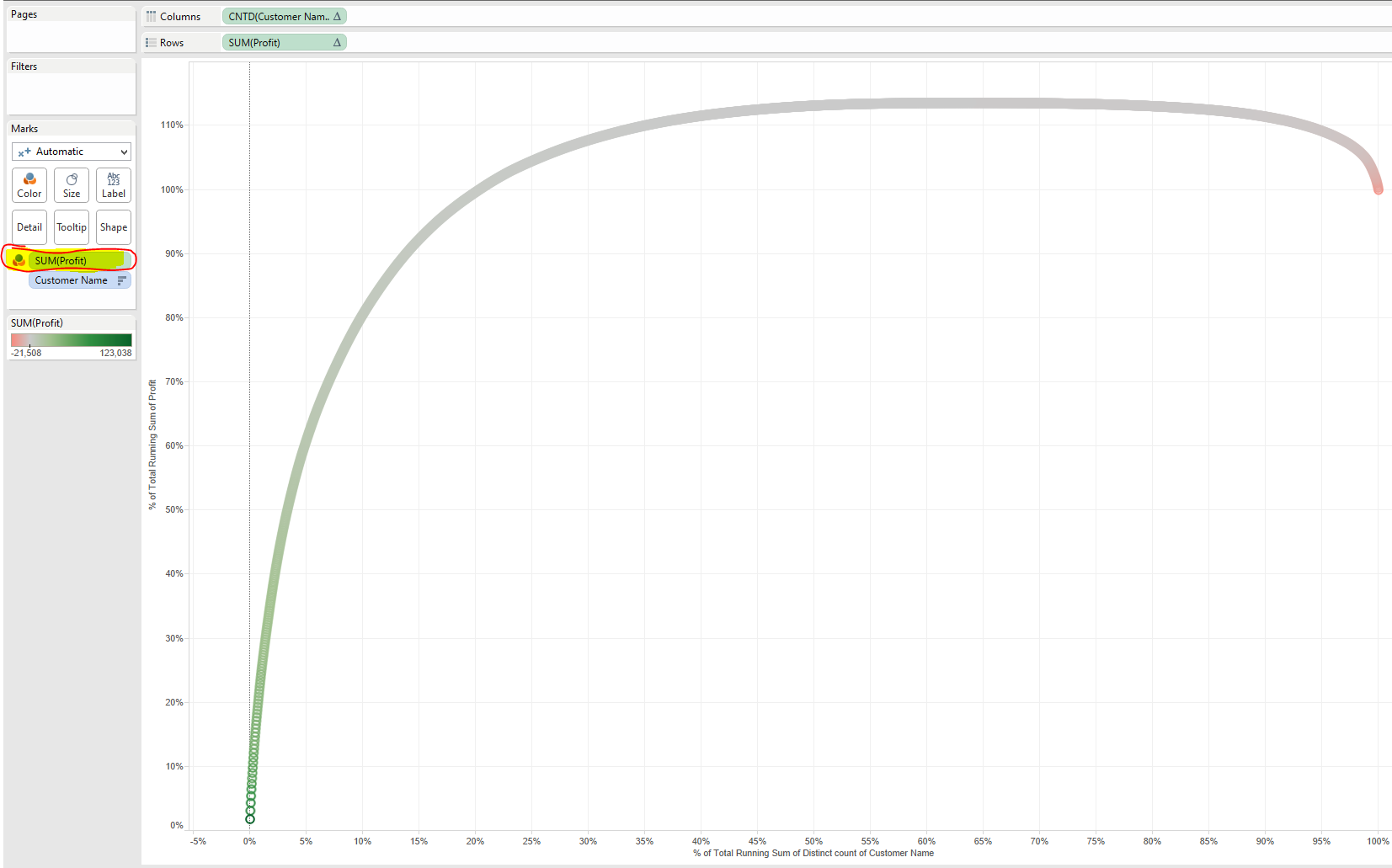 Pareto charts in tableau pic14 geenschuldenfo Gallery