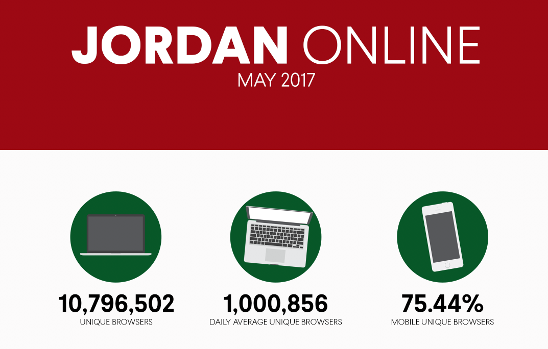Jordan Online - May 2017 preview.png