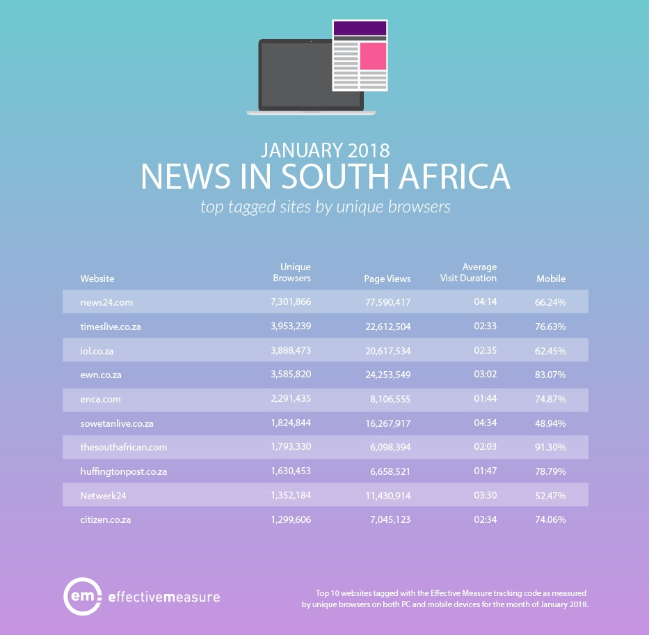 Top News in South Africa - Jan 2018-1.jpg