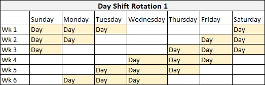 Day Shift Rotation 1 example template on a spreadsheet.