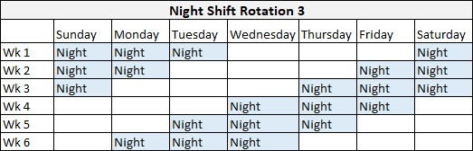 Night Shift Rotation 3 example template on a spreadsheet.