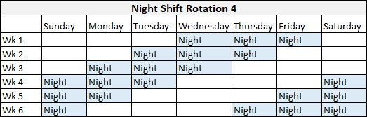 Night Shift Rotation 4 example template on a spreadsheet.