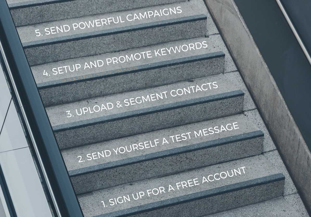 EZTexting_Business_SMS_Steps