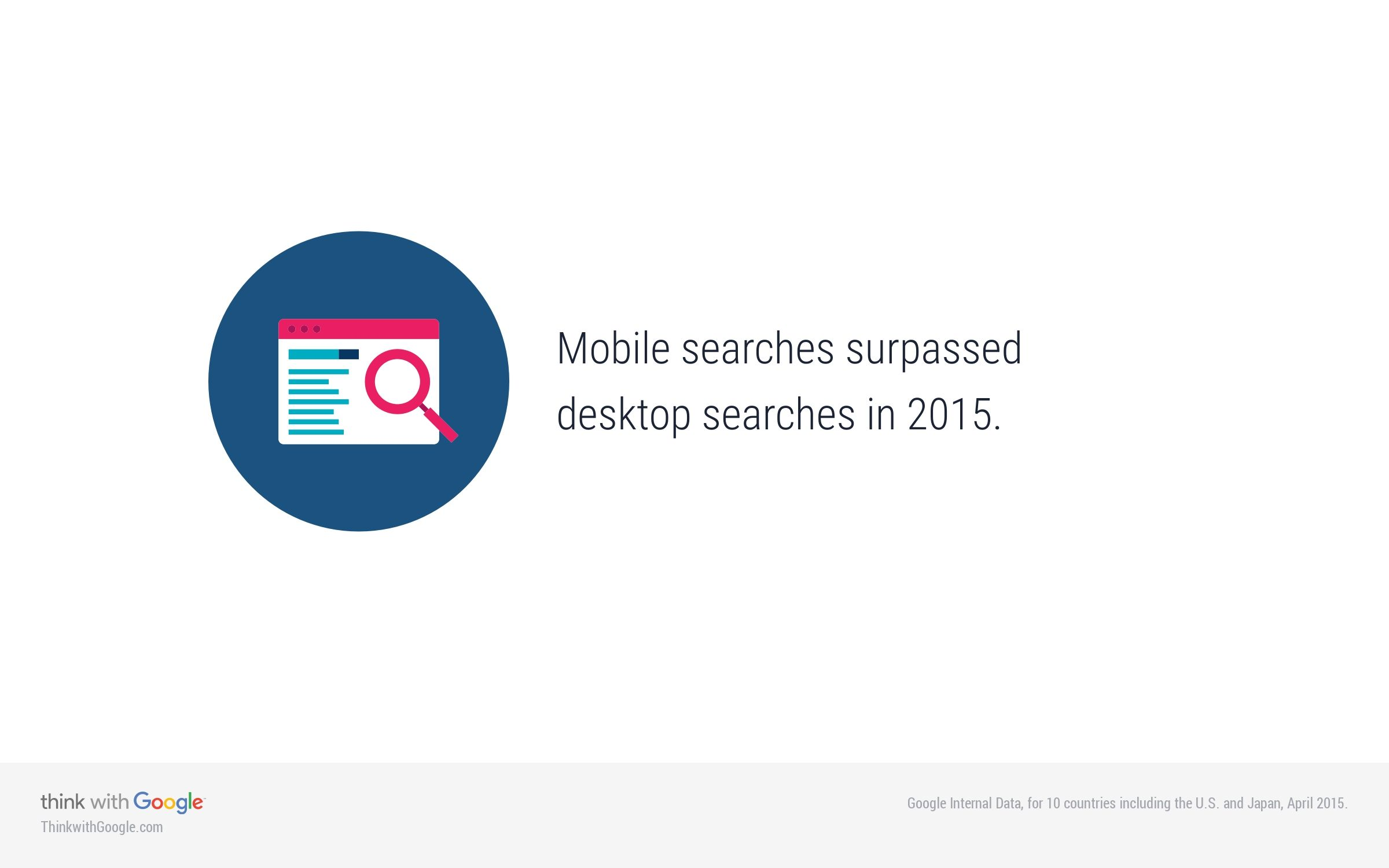 google-mobile-trends