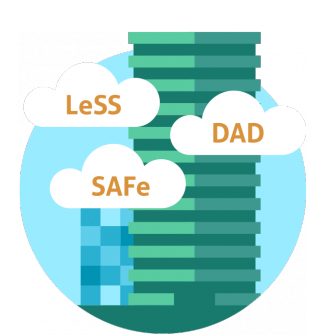 Scaling Agile in Large Enterprises: LeSS, DAD or SAFe®?