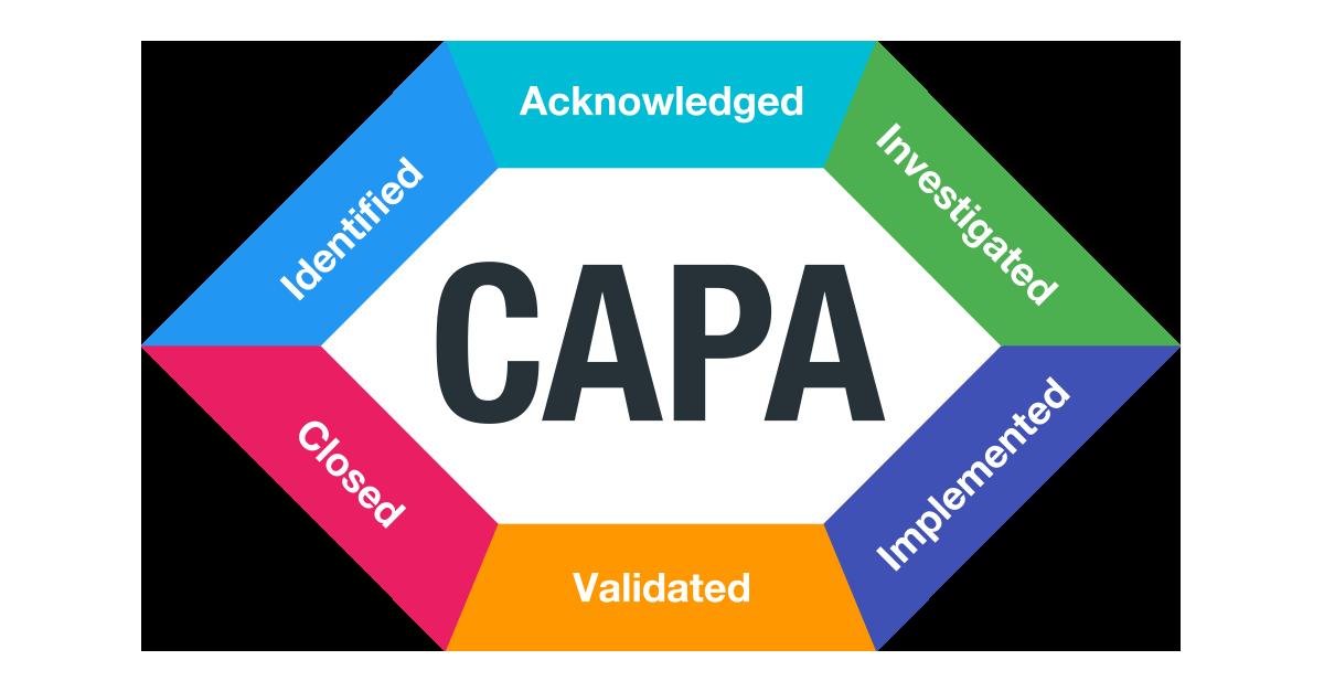 capa-corrective-preventive-action