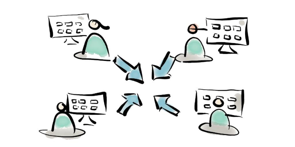 Agiles Arbeiten im Home Office:Kommunikationstools für agile Teams