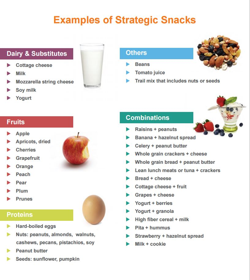 strategicsnacks