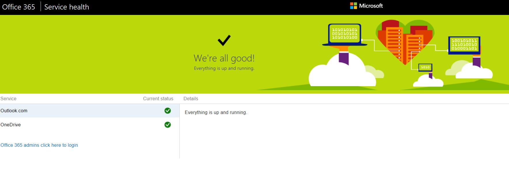 Status do Microsoft service
