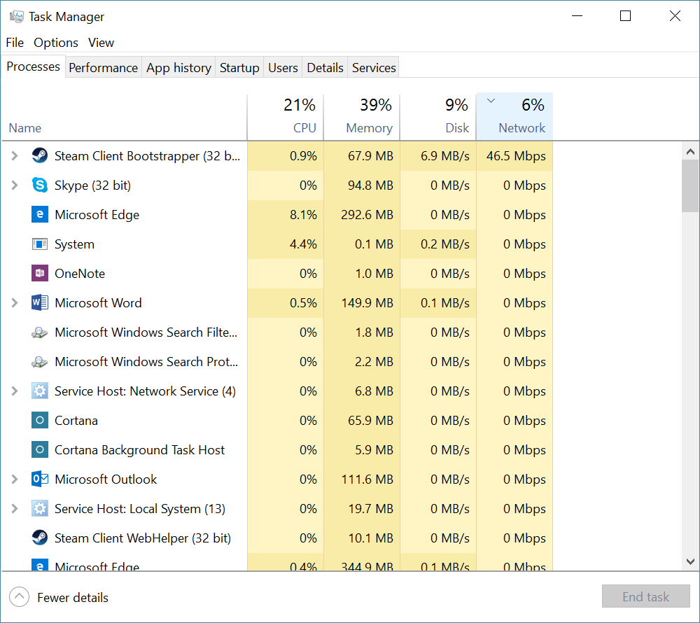Task manager UI
