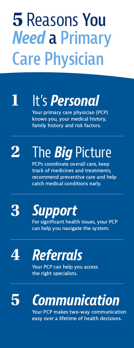 Five Reasons You Need a Primary Care Provider Infographic Image