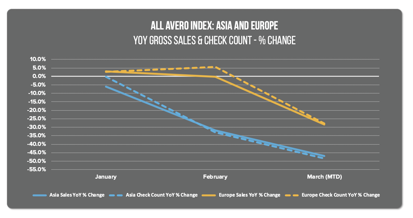 Index_New_Asia_Europe_March2020