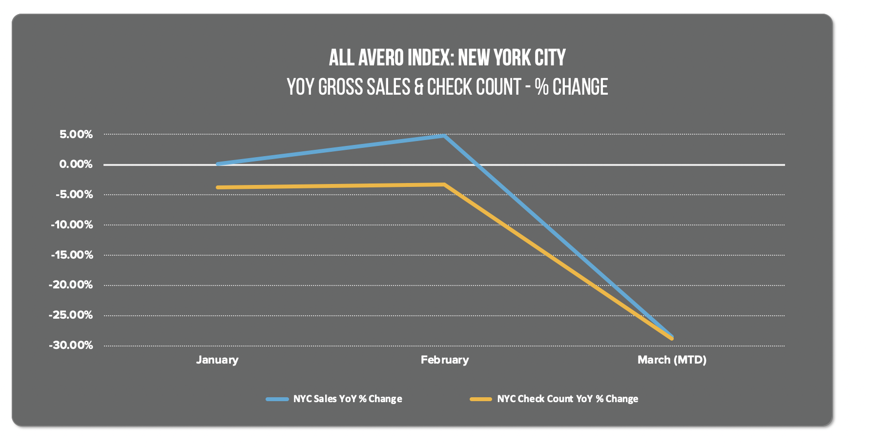 Index_New_NYC_March2020