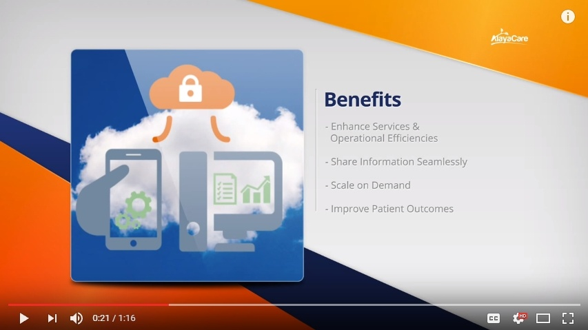 Cloud Computing - AlayaCare Home Software