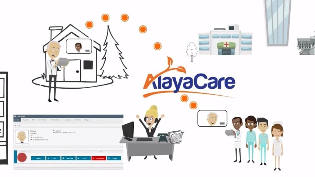 AlayaCare - The AlayaCare Solution