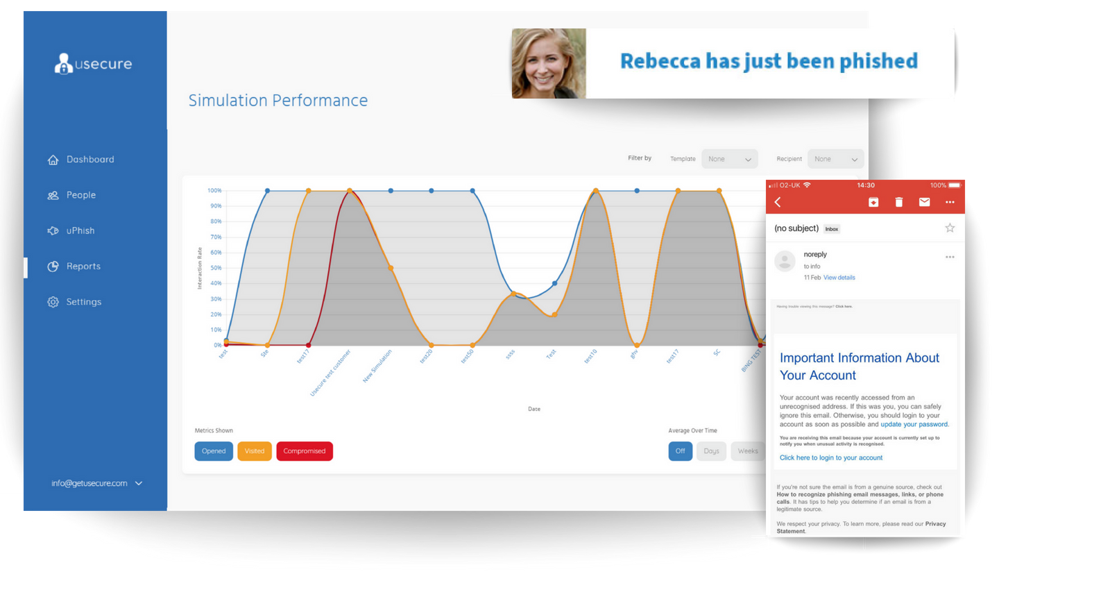 Free employee phishing test with the uPhish simulation tool