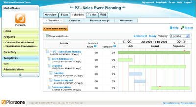 Project template for event management: Sales event planning
