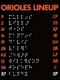Orioles Lineup in Braille