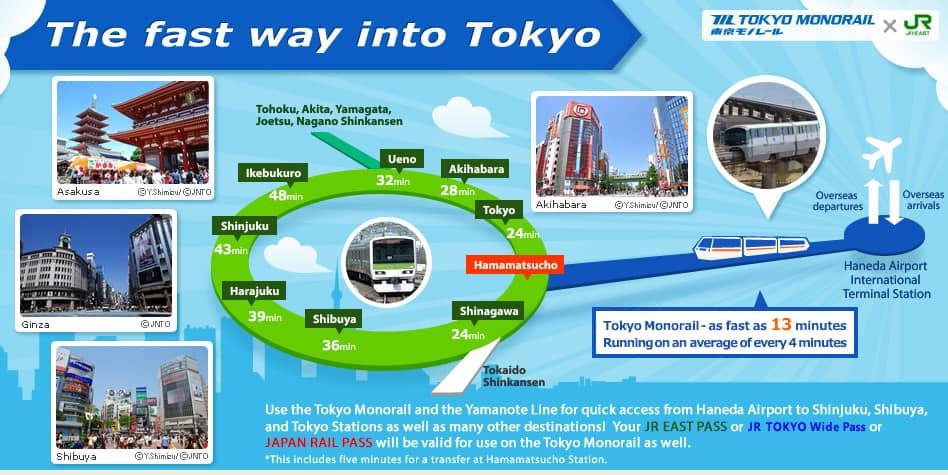 haneda-access-Map