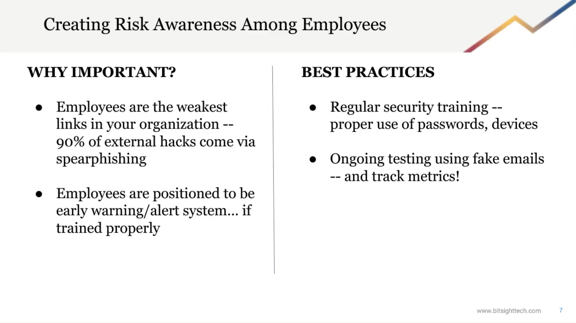 Cybersecurity & Third-Party Risk Management Resources | BitSight