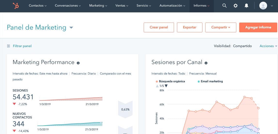 hubspot-herramienta-marketing