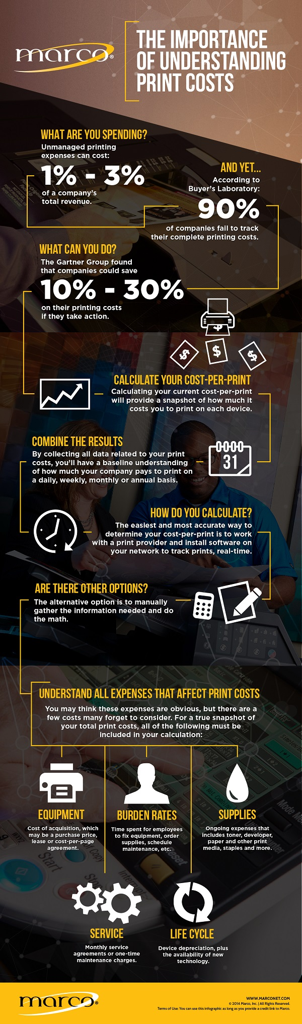 How To Calculate Cost Per Print And Lower Overall Print Costs