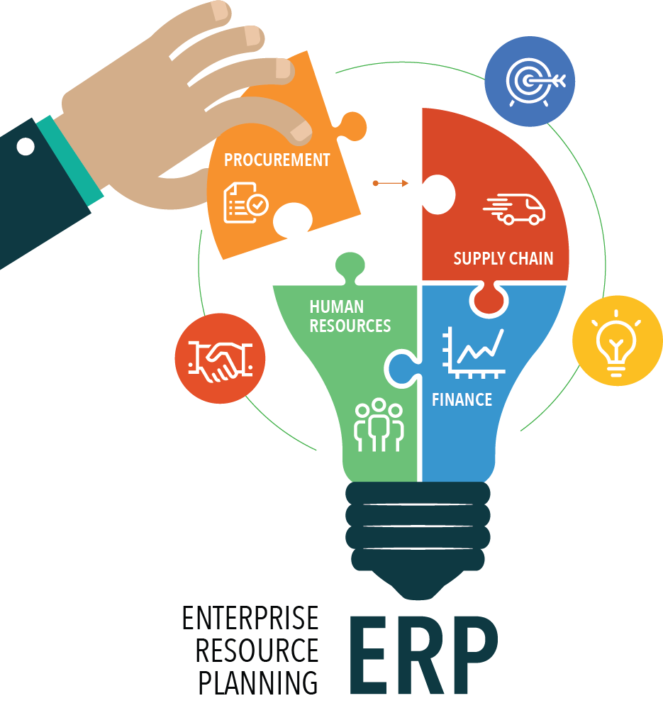 the erp system essay Access to over 100,000 complete essays and term erp-systems also implement and automate business erp the definition of enterprise resource planning.