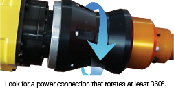 Look for a power connection that rotates at least 360 degrees.