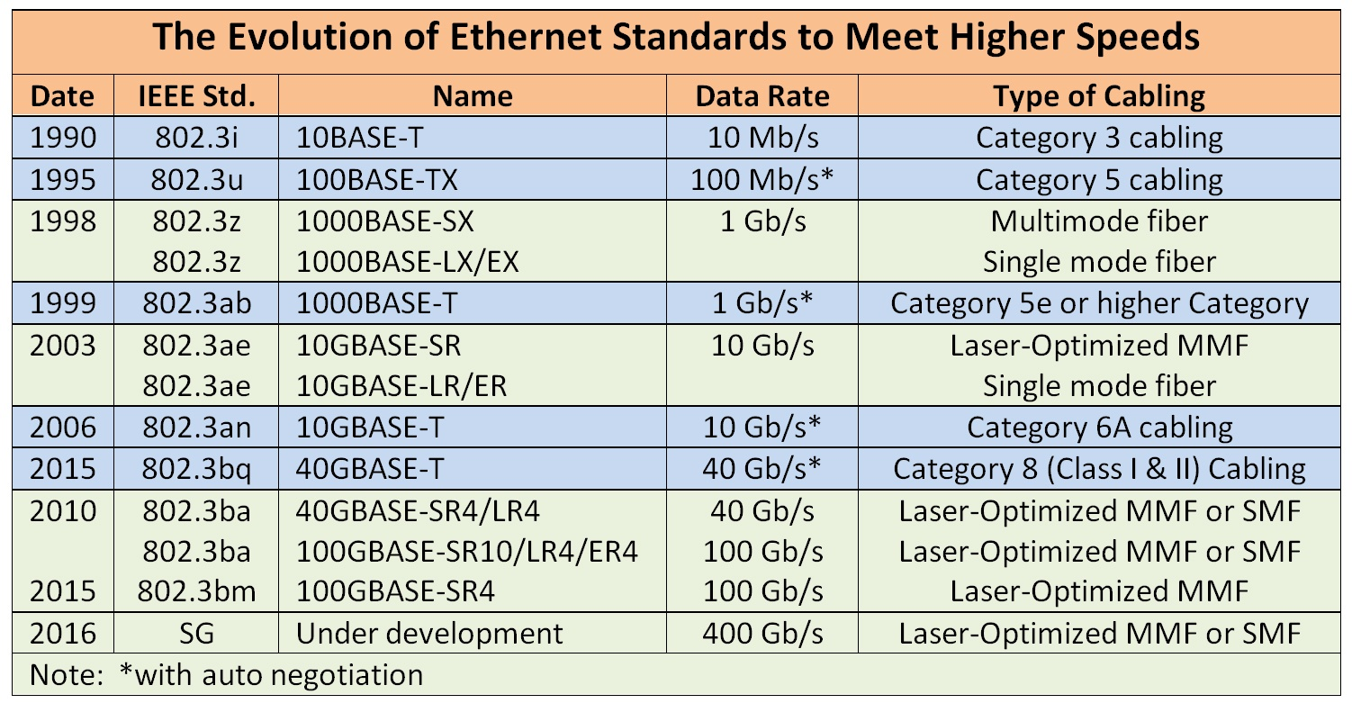 wireless network types summary tables Windows 7 know and understand the network troubleshooting know and understand the network the ip routing table, and ipv4/ipv6 statistics network.