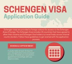 Schengen Visa Application Guide