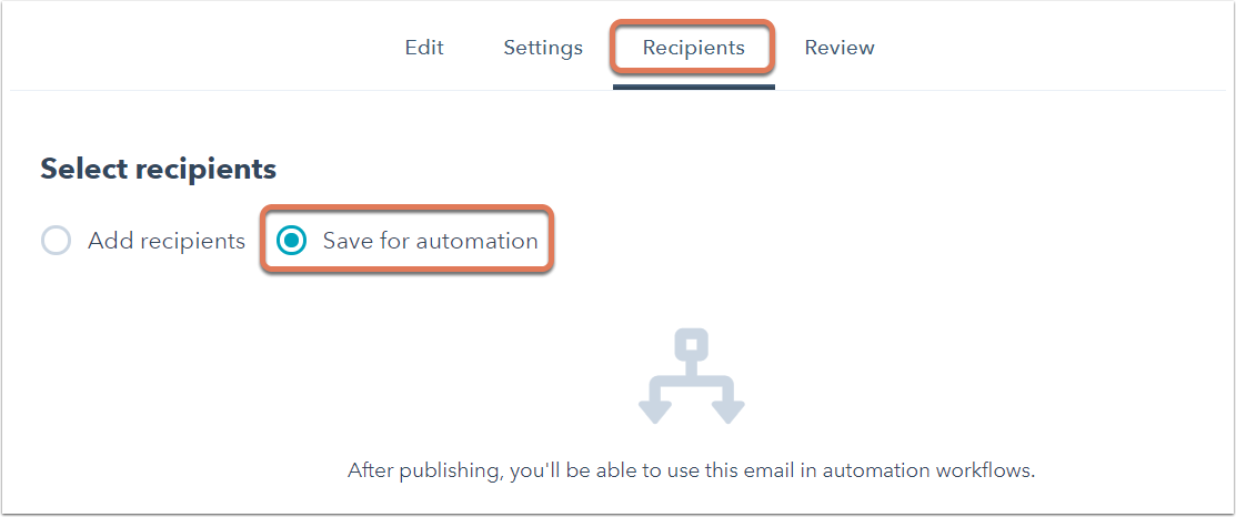 create automated emails to use in workflows