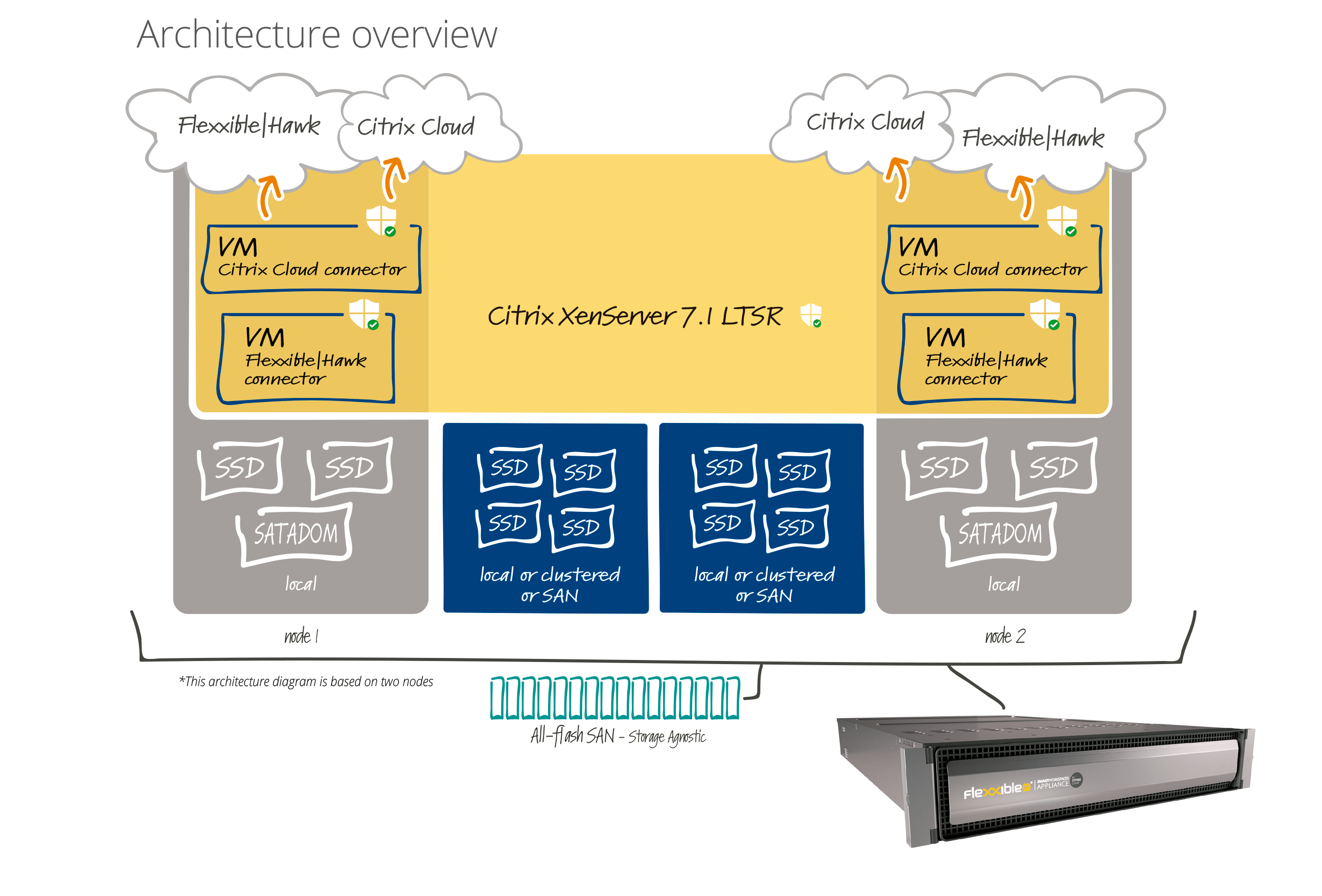 Flexxible-IT-SmartWorkspaces-Citrix-Cloud-Appliance