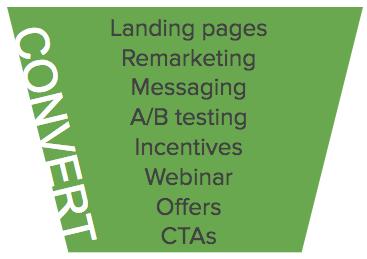 digital marketing tactics for conversions