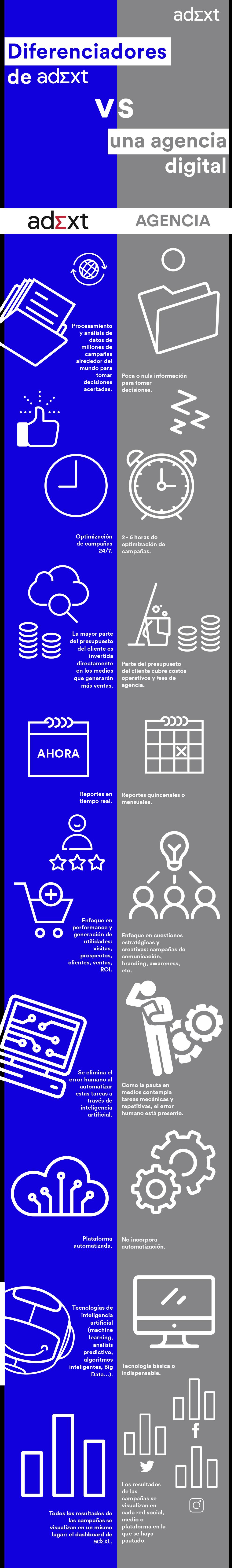 DIFERENCIADORES DE ADEXT VS UNA AGENCIADIGITAL-1.png