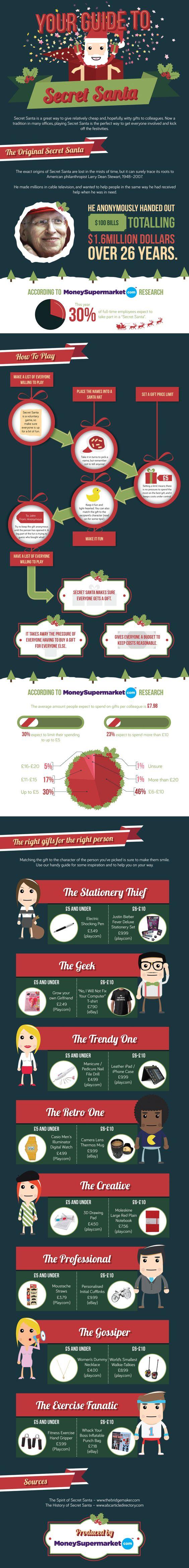 infografia secret santa-1.jpg