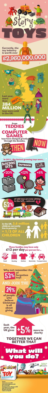 infographic-toys.jpg