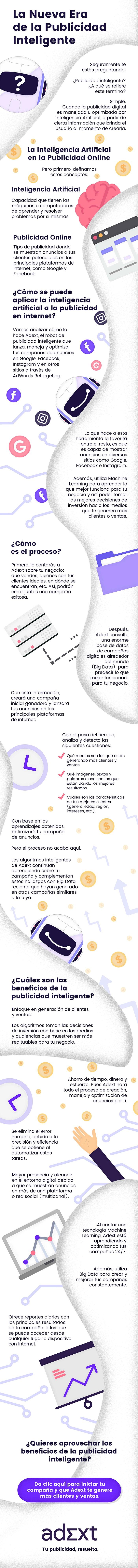 infografía-adext-inteligencia-artificial-publicidad-digital.jpg