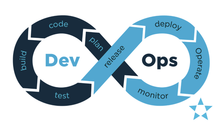 Devops Is It Important?.001