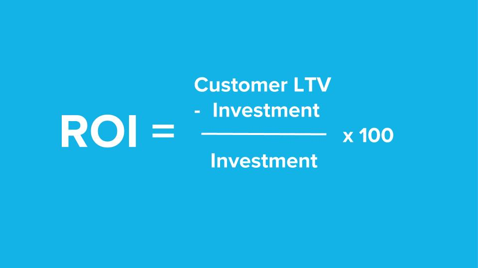 Calculating marketing ROI