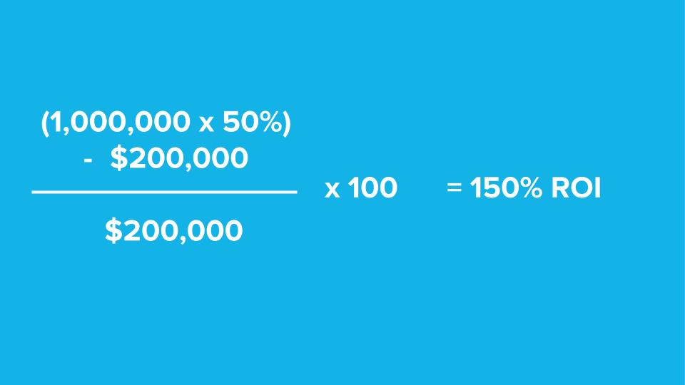 e-commerce ROI calculation