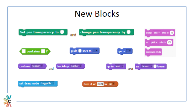 New Blocks-1