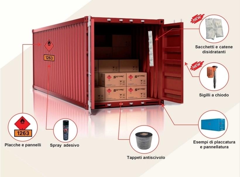 Indice visivo trasporto merci pericolose in container