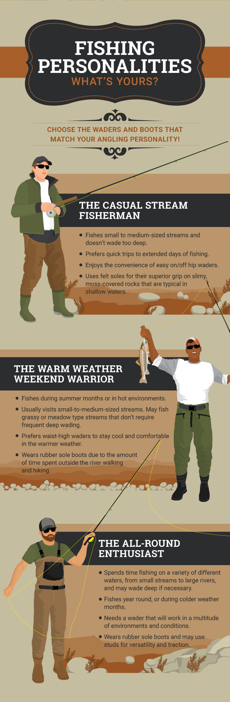 Fishing-Personality-Infographic