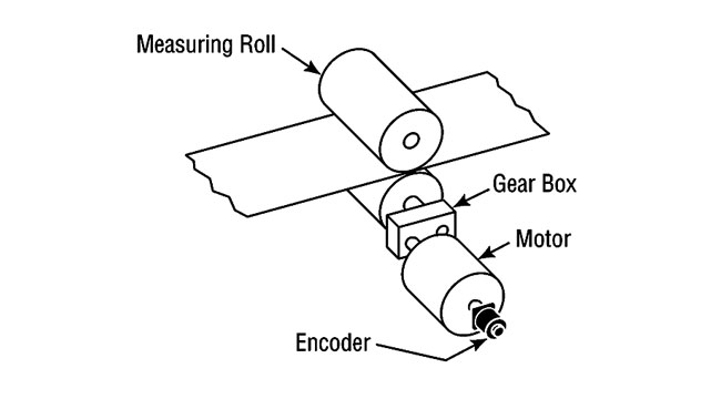 conveyor belt wiring diagram how to measure conveyor speed with encoders dynapar  measure conveyor speed with encoders