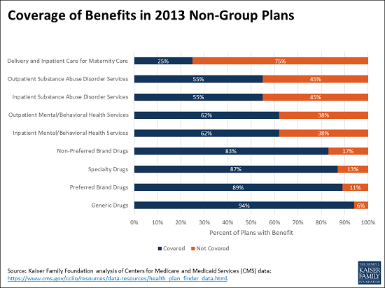Coverage of Benefits in 2013 Employer Plans - email alert.png