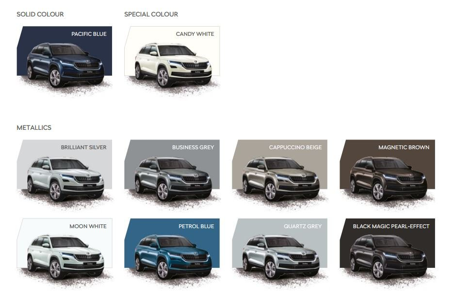 Koda Kodiaq Colours Guide And Prices