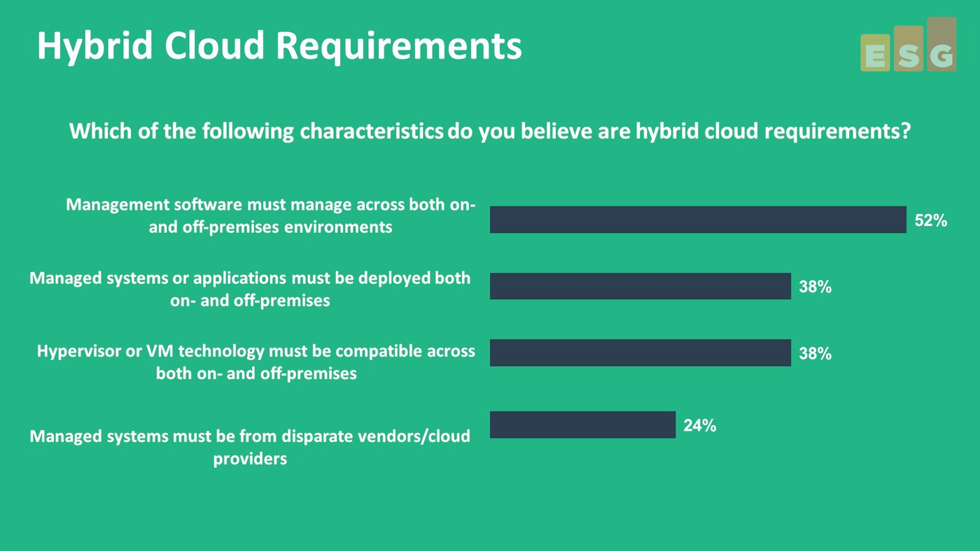 Cloud Research Screen Shot.jpg